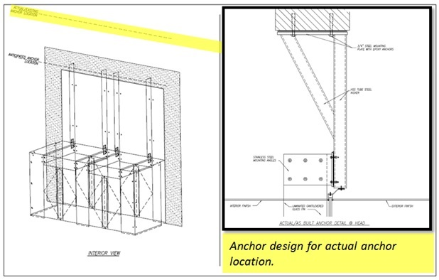 Custom Glazing Systems Actual Anchor Placement Drawing